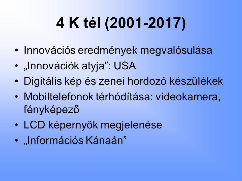 4 K tél (2001-2017) Innovációs eredmények megvalósulása