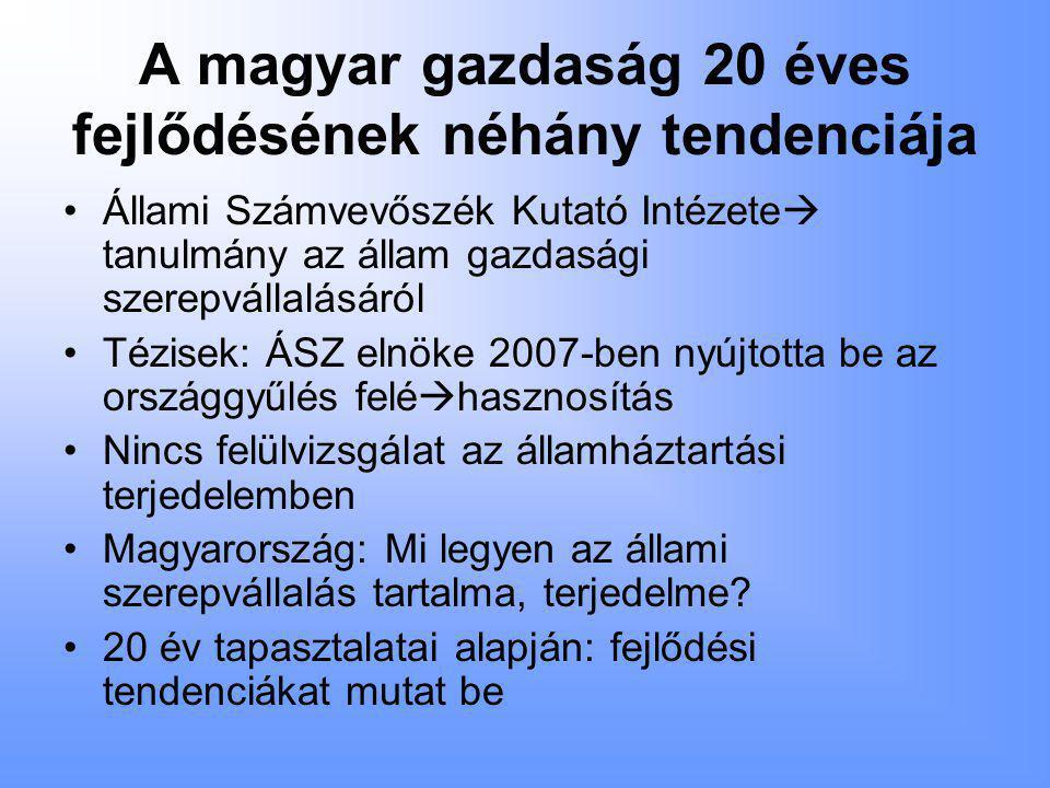 A magyar gazdaság 20 éves fejlődésének néhány tendenciája