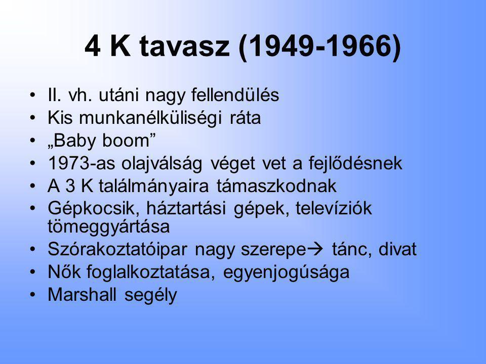4 K tavasz (1949-1966) II. vh. utáni nagy fellendülés