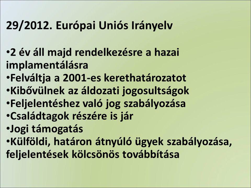 29/2012. Európai Uniós Irányelv