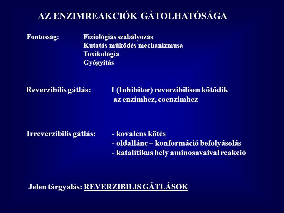 AZ ENZIMREAKCIÓK GÁTOLHATÓSÁGA