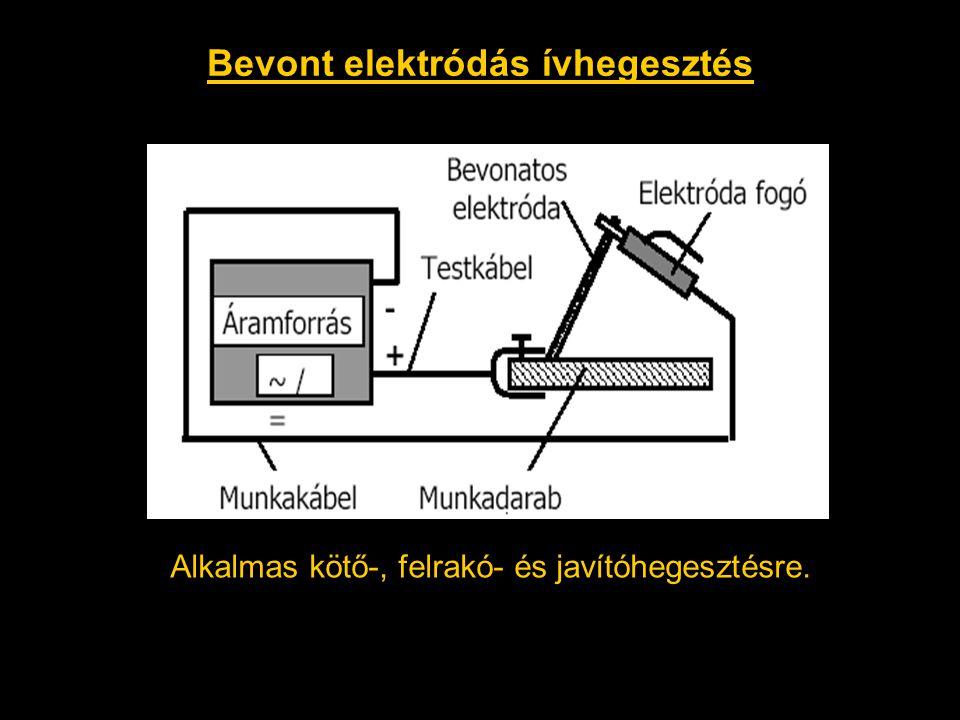 Bevont elektródás ívhegesztés