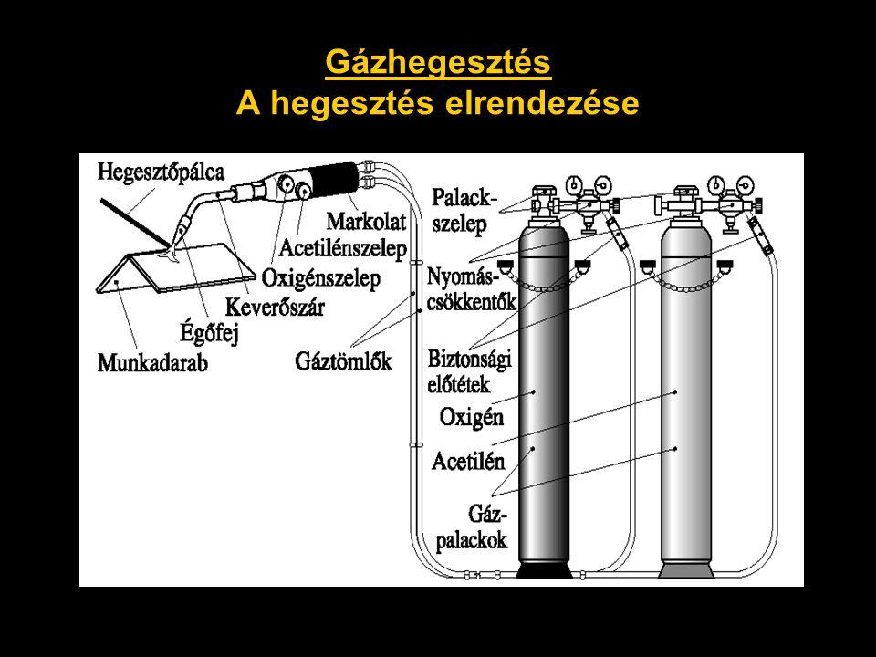 Gázhegesztés A hegesztés elrendezése