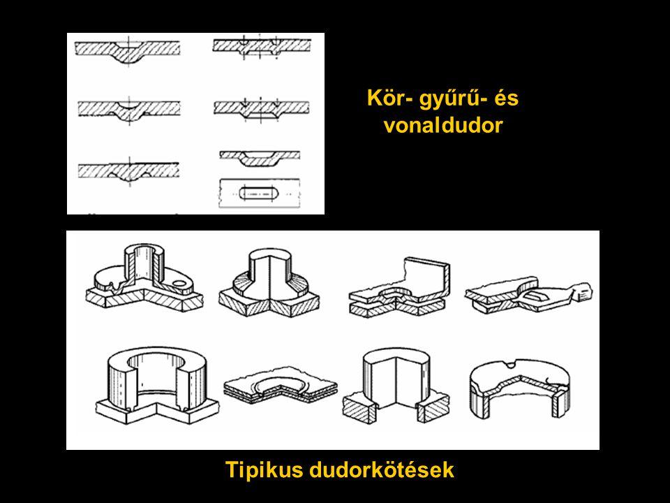 Kör- gyűrű- és vonaldudor Tipikus dudorkötések