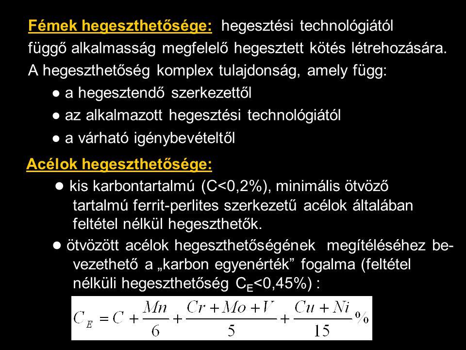 Fémek hegeszthetősége: hegesztési technológiától