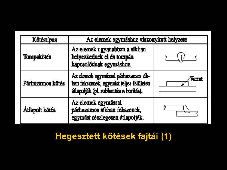 Hegesztett kötések fajtái (1)