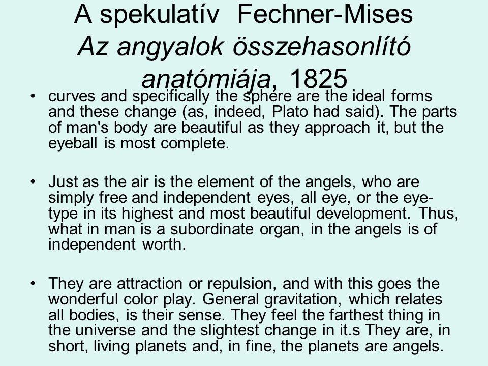 A spekulatív Fechner-Mises Az angyalok összehasonlító anatómiája, 1825