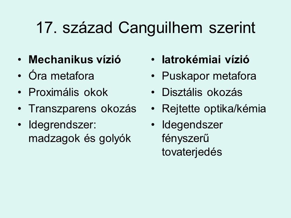 17. század Canguilhem szerint