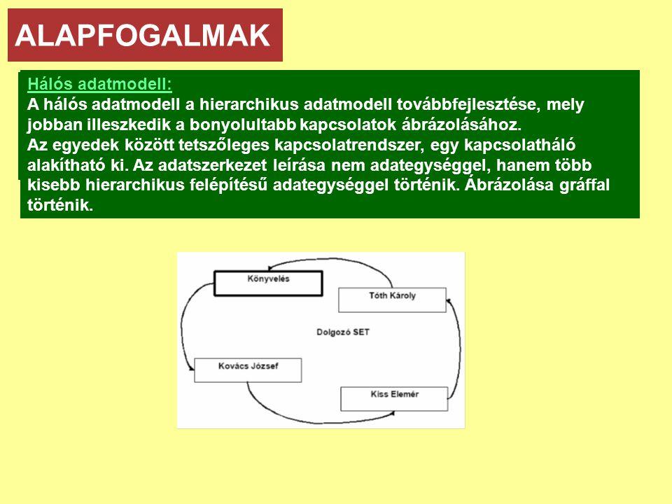 ALAPFOGALMAK Adatmodellek: Hálós adatmodell: • hierarchikus