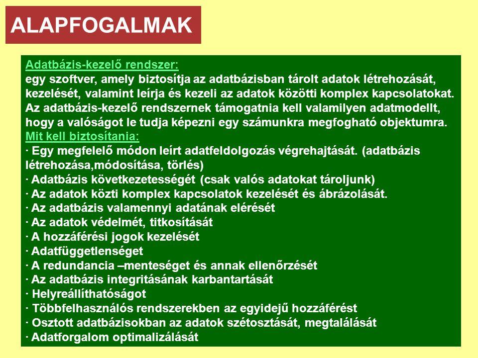 ALAPFOGALMAK Adatbázis-kezelő rendszer: