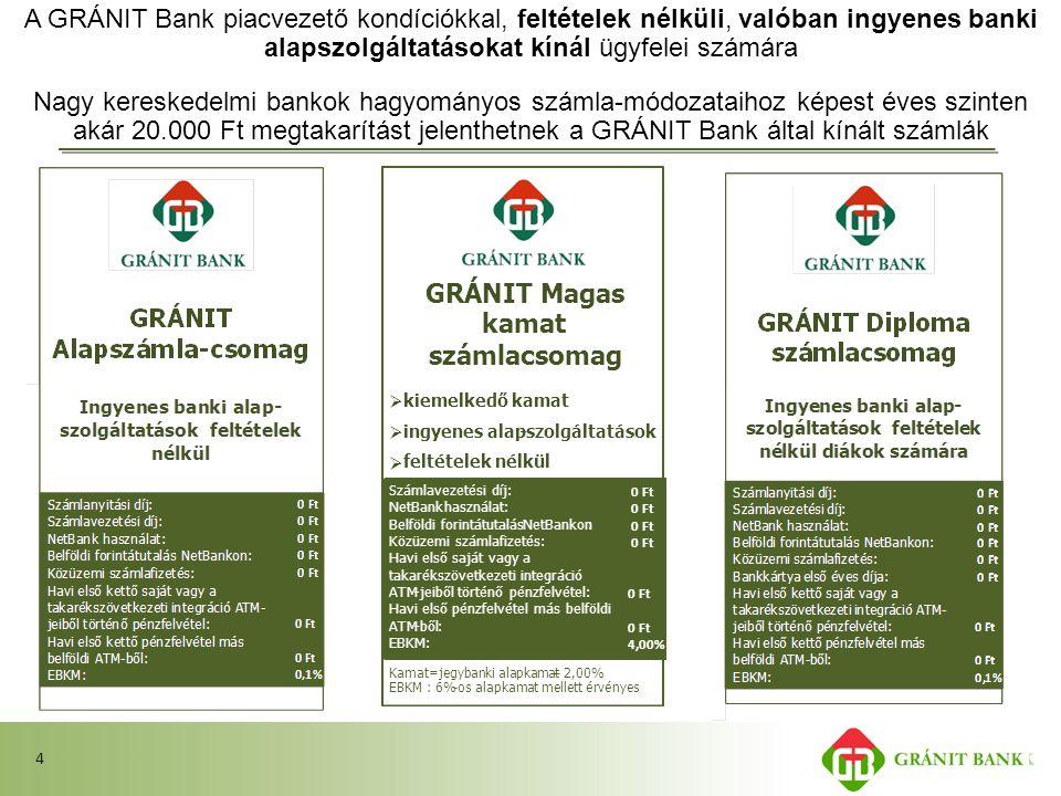 A GRÁNIT Bank piacvezető kondíciókkal, feltételek nélküli, valóban ingyenes banki alapszolgáltatásokat kínál ügyfelei számára