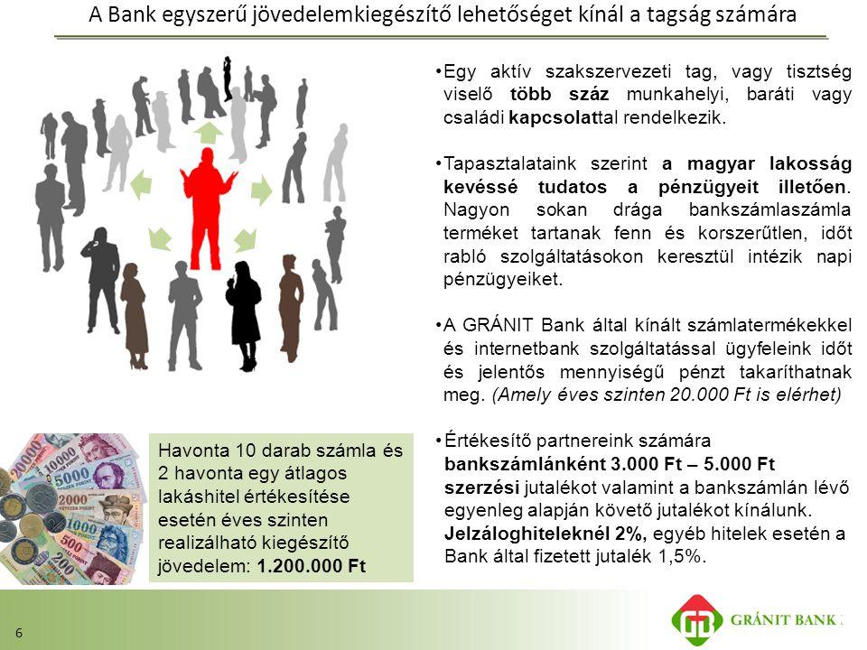 A Bank egyszerű jövedelemkiegészítő lehetőséget kínál a tagság számára