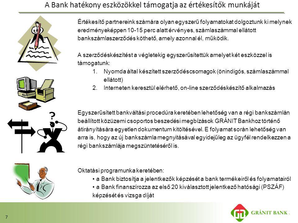 A Bank hatékony eszközökkel támogatja az értékesítők munkáját