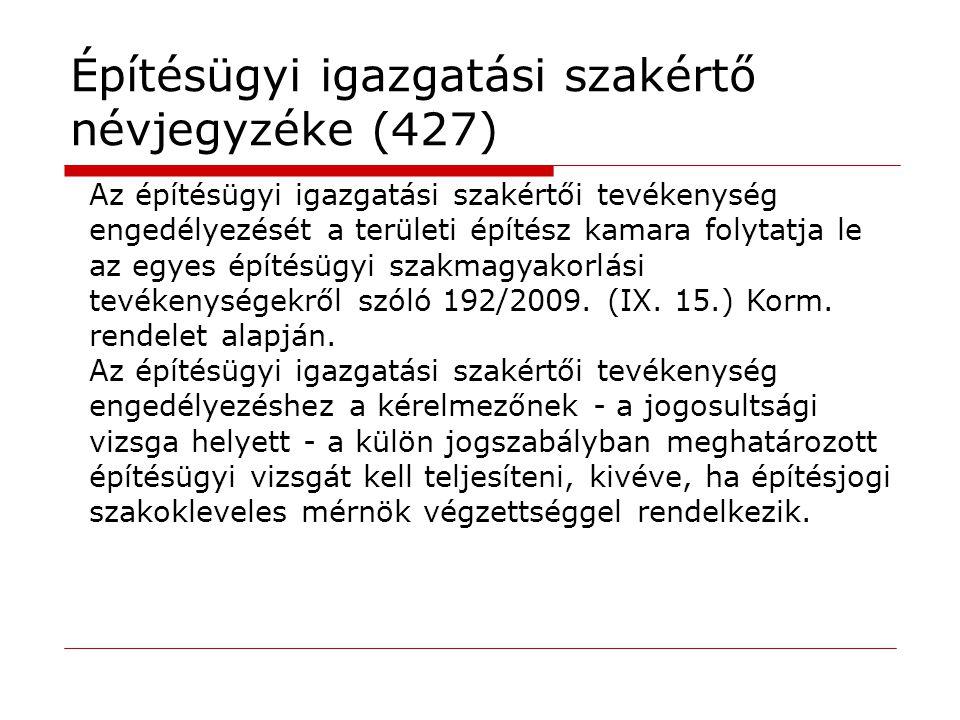 Építésügyi igazgatási szakértő névjegyzéke (427)