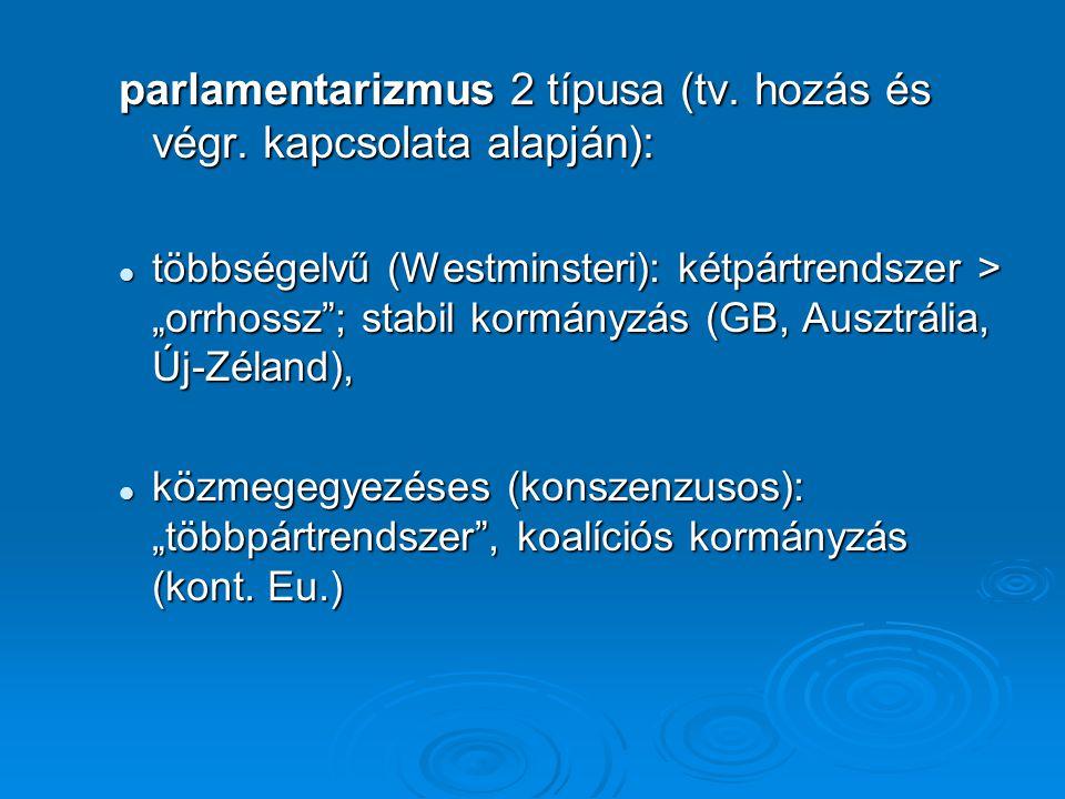parlamentarizmus 2 típusa (tv. hozás és végr. kapcsolata alapján):