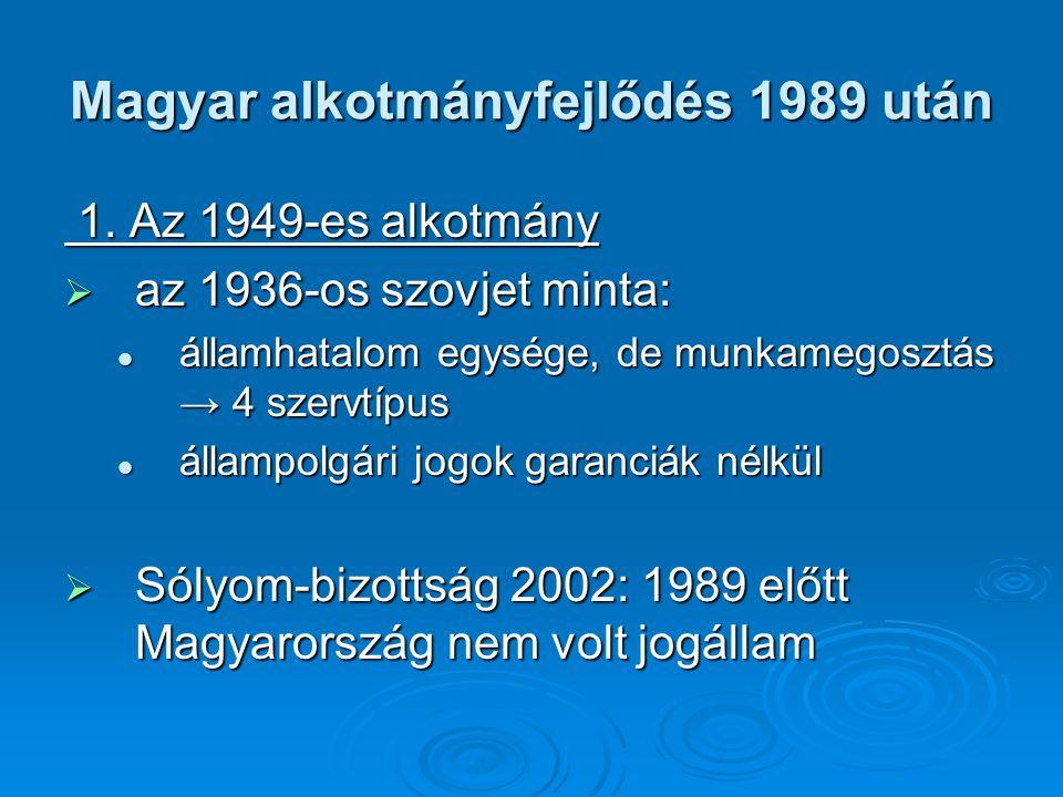 Magyar alkotmányfejlődés 1989 után