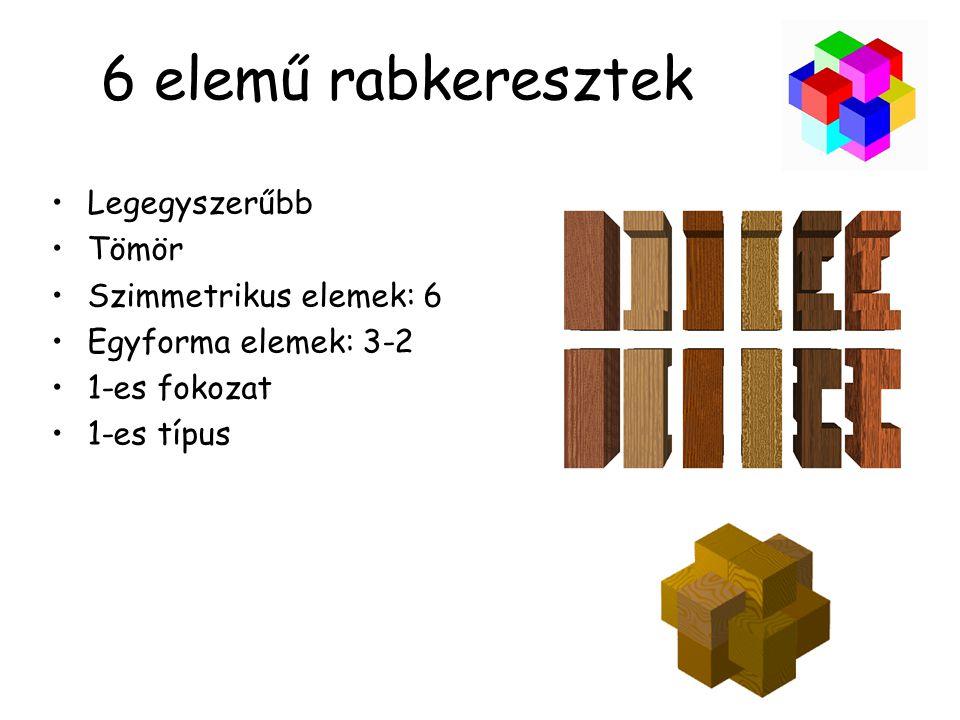 6 elemű rabkeresztek Legegyszerűbb Tömör Szimmetrikus elemek: 6