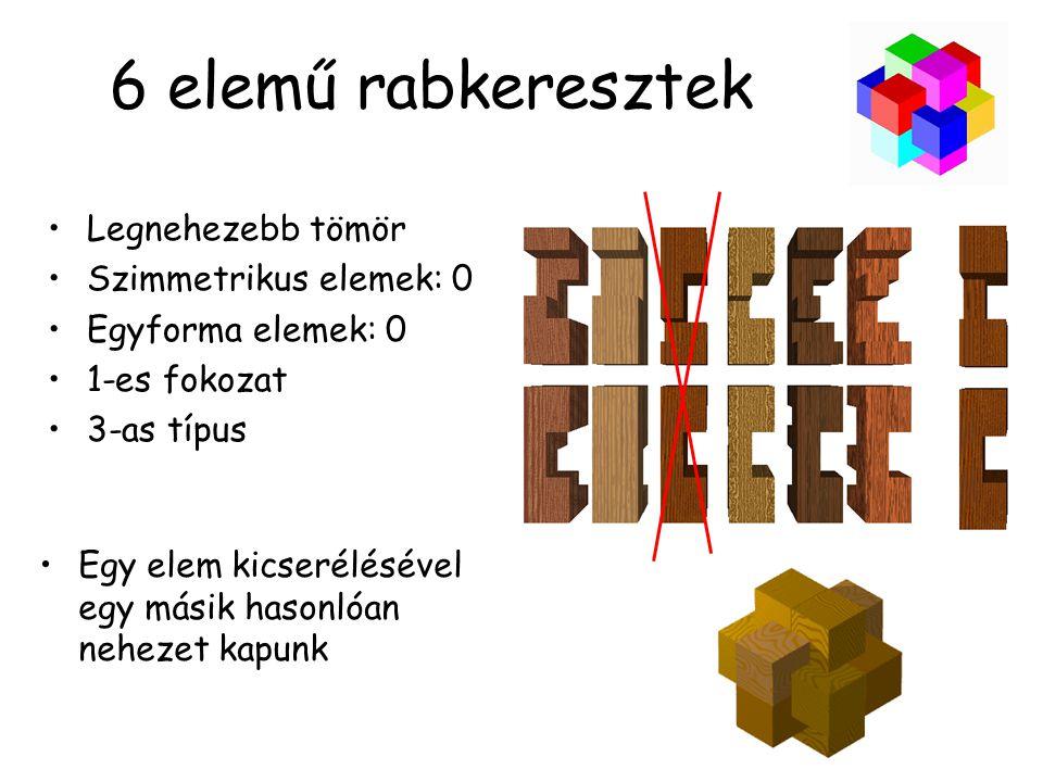 6 elemű rabkeresztek Legnehezebb tömör Szimmetrikus elemek: 0