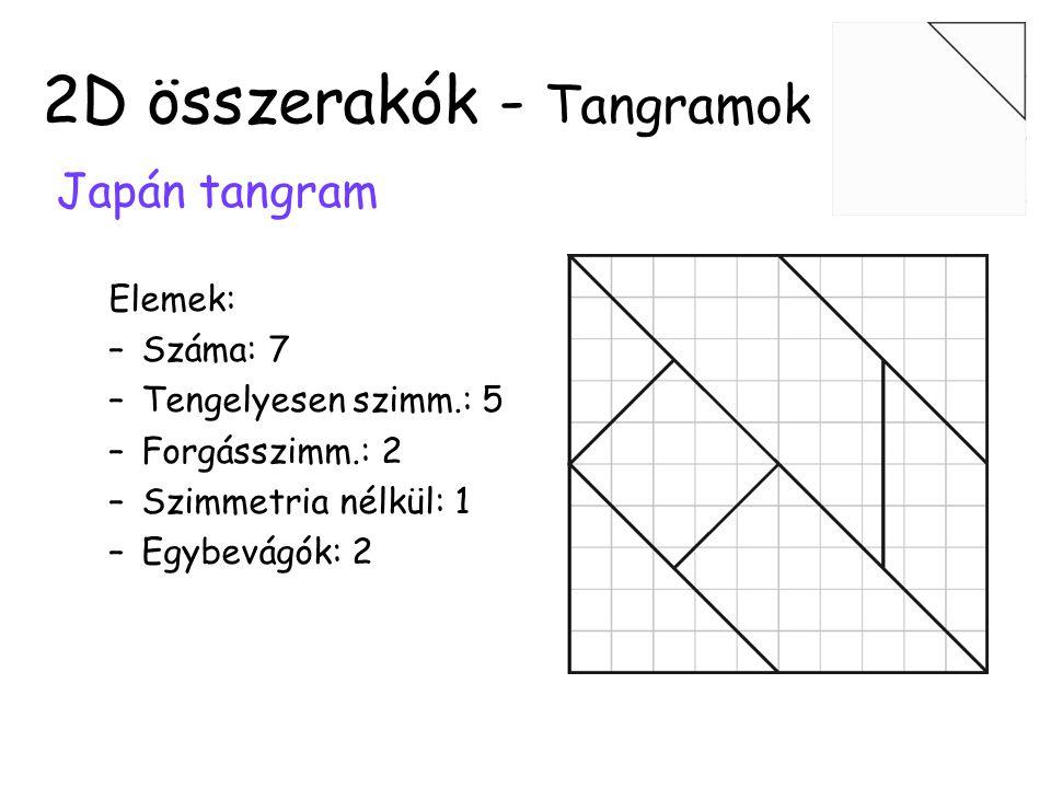 2D összerakók - Tangramok