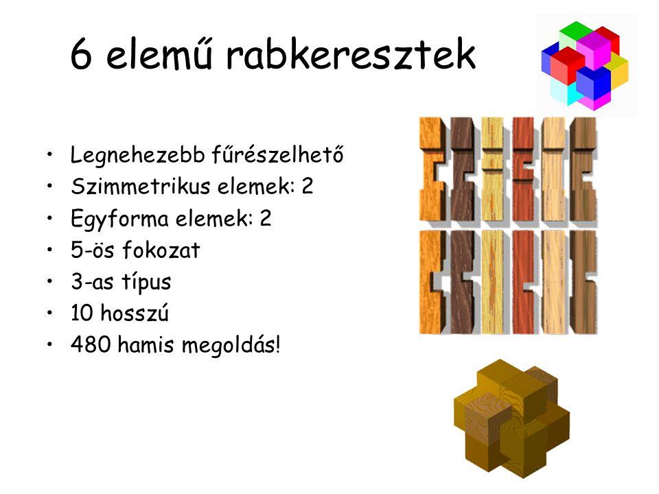 6 elemű rabkeresztek Legnehezebb fűrészelhető Szimmetrikus elemek: 2