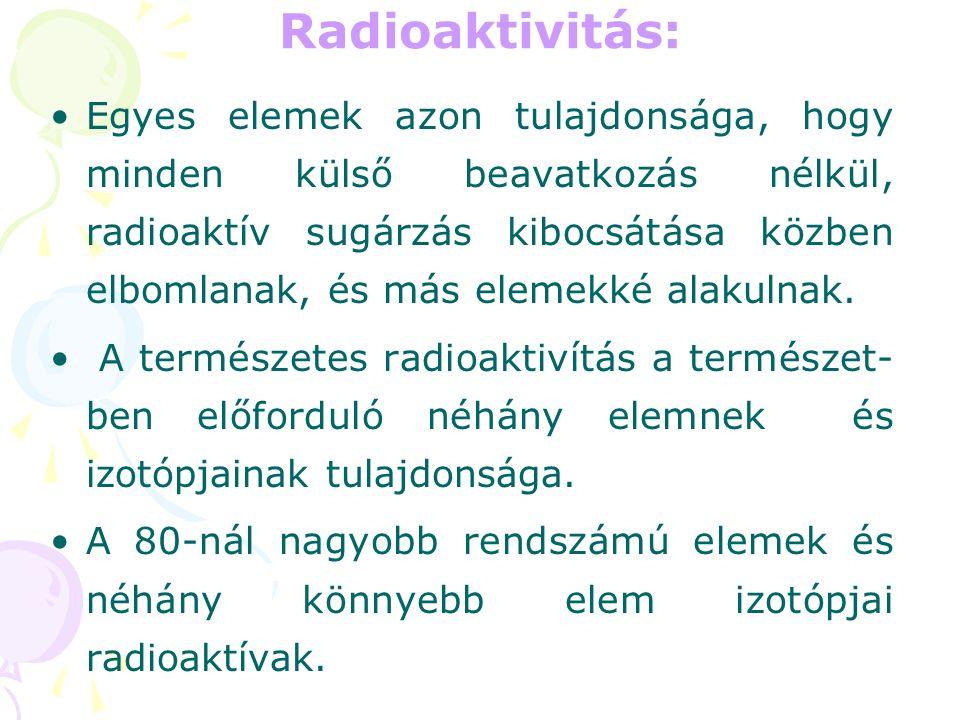 Radioaktivitás: