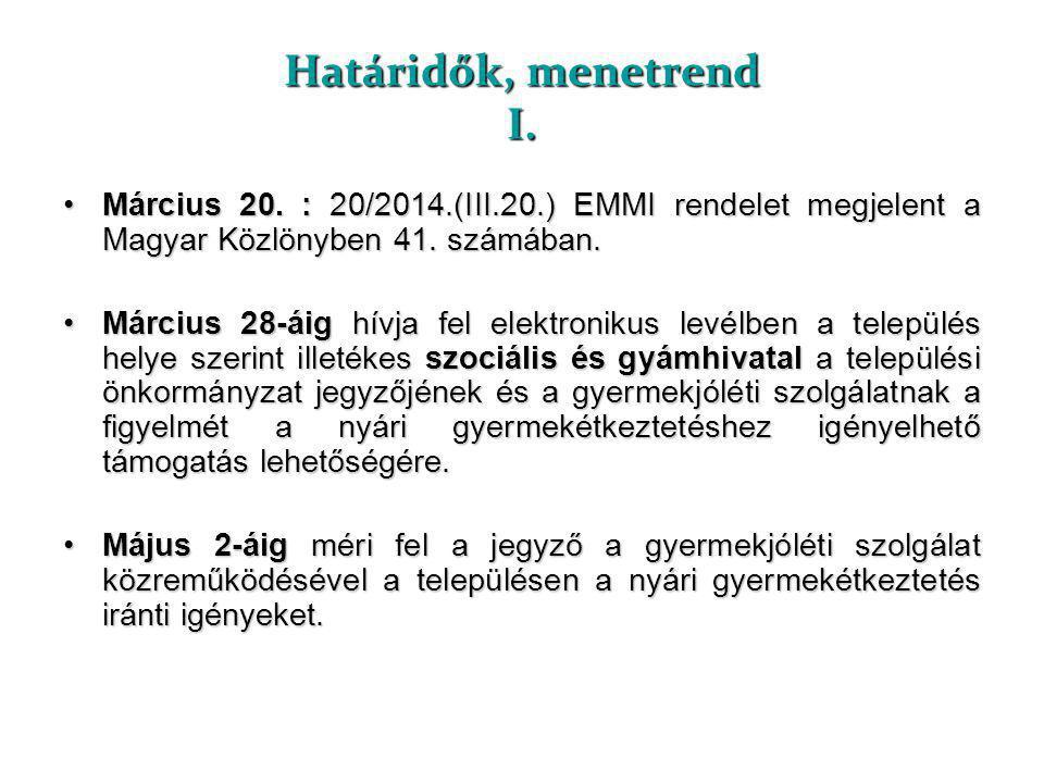 Határidők, menetrend I. Március 20. : 20/2014.(III.20.) EMMI rendelet megjelent a Magyar Közlönyben 41. számában.