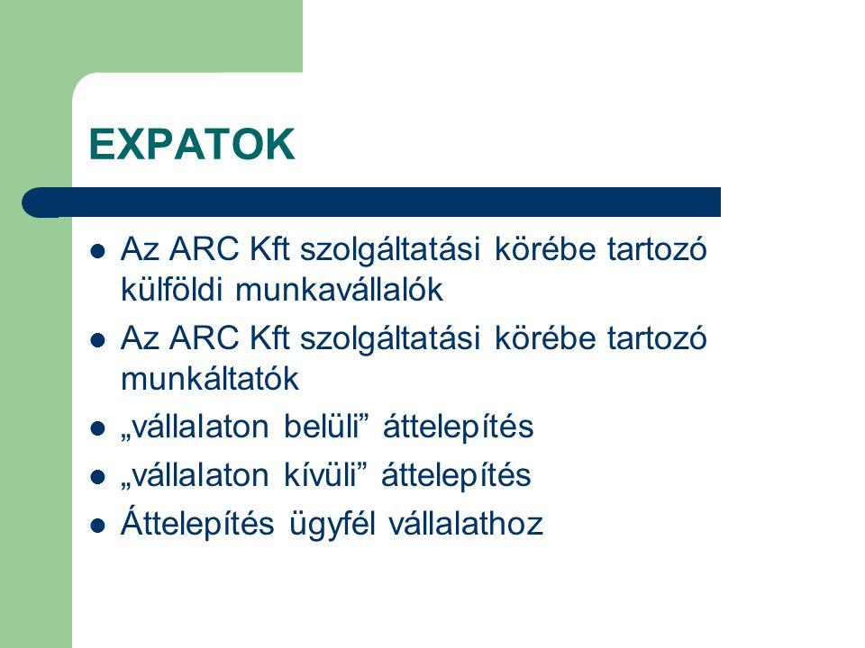 EXPATOK Az ARC Kft szolgáltatási körébe tartozó külföldi munkavállalók