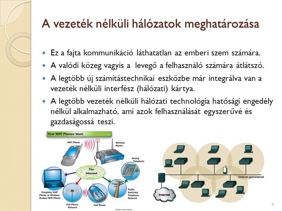 A vezeték nélküli hálózatok meghatározása