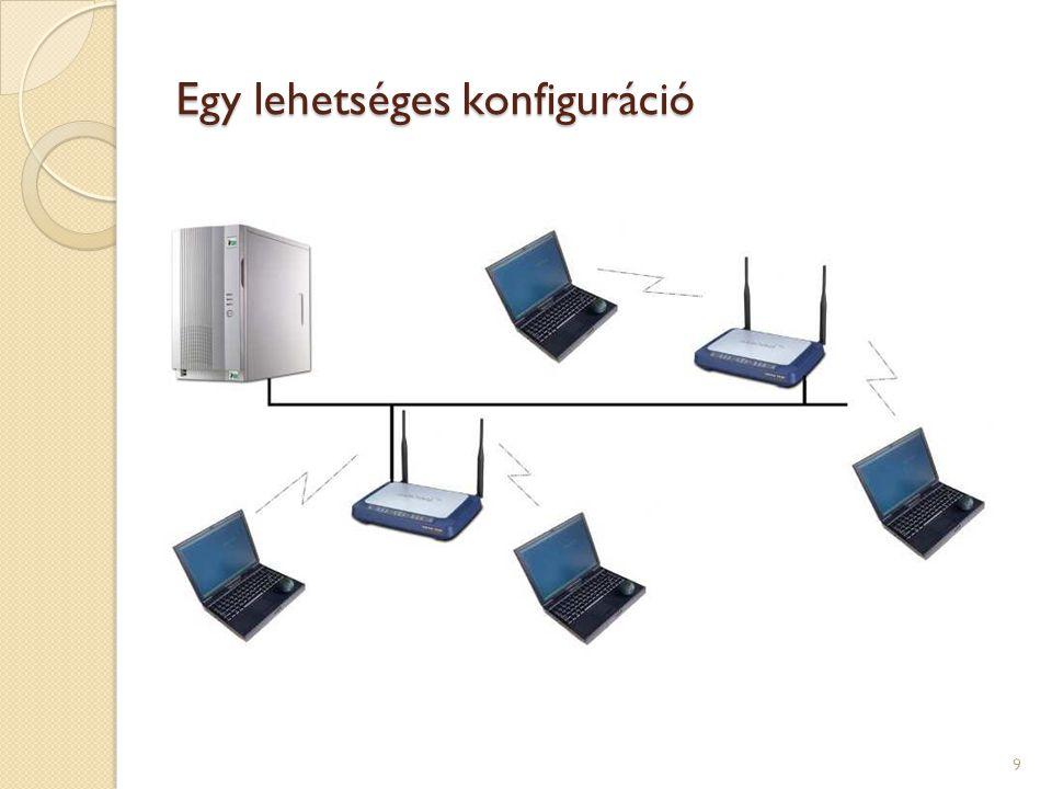 Egy lehetséges konfiguráció