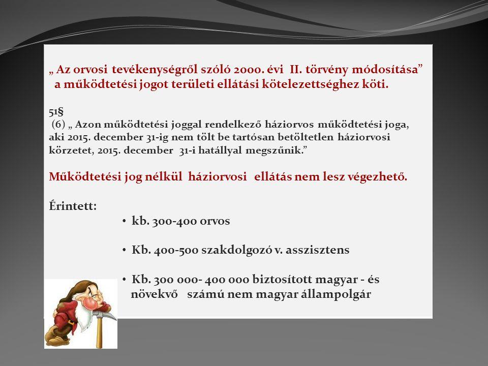 """"""" Az orvosi tevékenységről szóló 2000. évi II. törvény módosítása"""