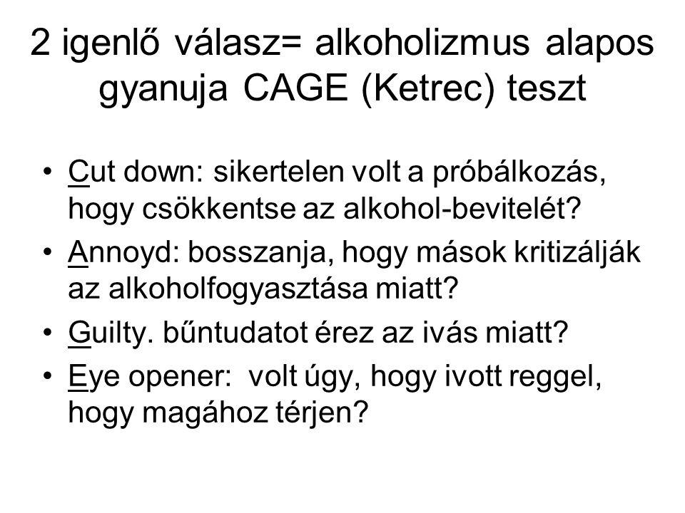 2 igenlő válasz= alkoholizmus alapos gyanuja CAGE (Ketrec) teszt