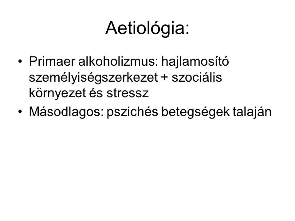 Aetiológia: Primaer alkoholizmus: hajlamosító személyiségszerkezet + szociális környezet és stressz.