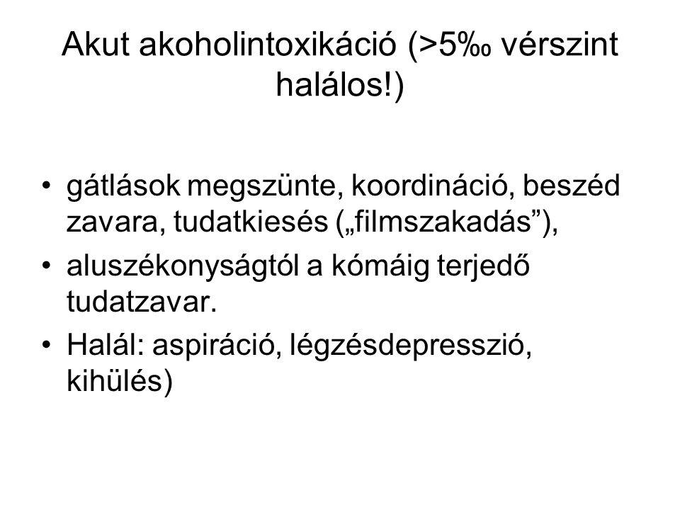 Akut akoholintoxikáció (>5‰ vérszint halálos!)