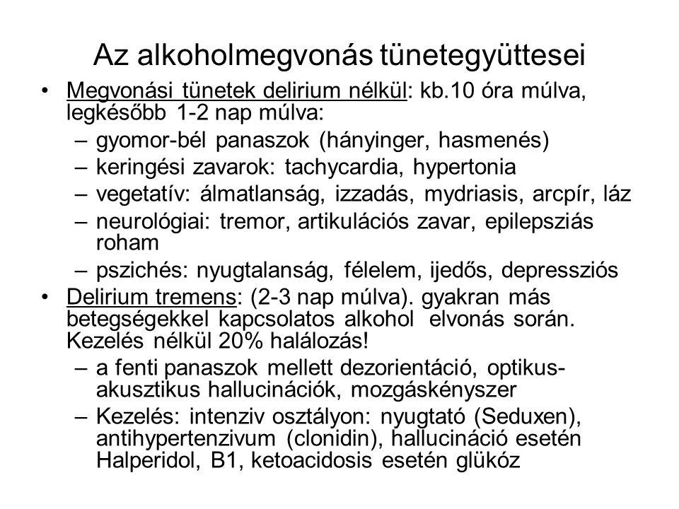 Az alkoholmegvonás tünetegyüttesei