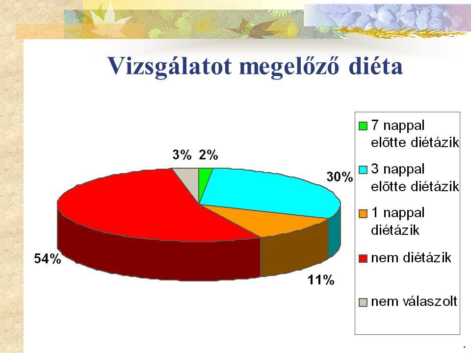 Vizsgálatot megelőző diéta