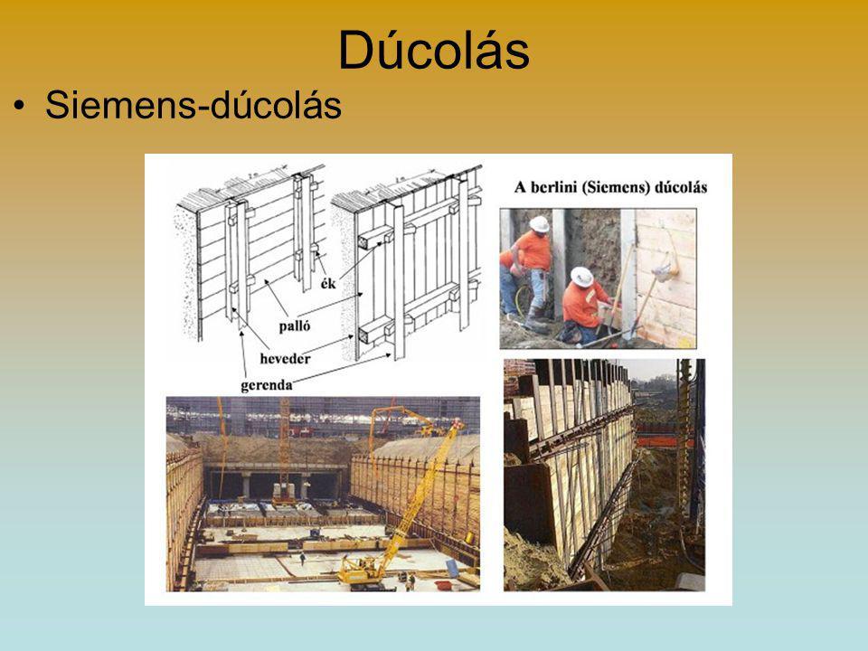 Dúcolás Siemens-dúcolás