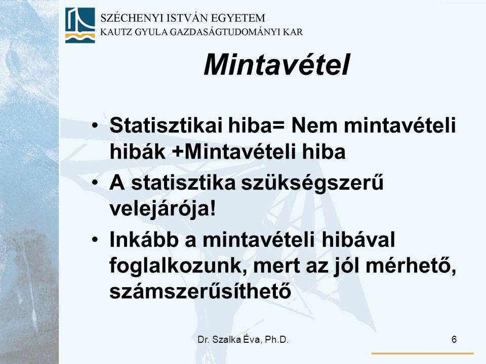 Mintavétel Statisztikai hiba= Nem mintavételi hibák +Mintavételi hiba
