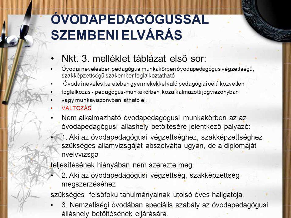 ÓVODAPEDAGÓGUSSAL SZEMBENI ELVÁRÁS
