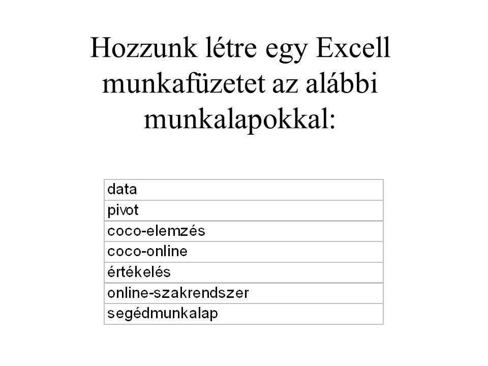 Hozzunk létre egy Excell munkafüzetet az alábbi munkalapokkal: