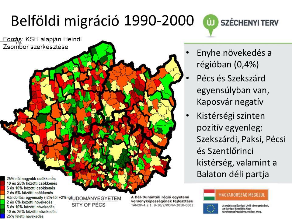 2000-2010 Belföldi migráció. 1990-2000. 1990-2010. Forrás: KSH alapján Heindl Zsombor szerkesztése.