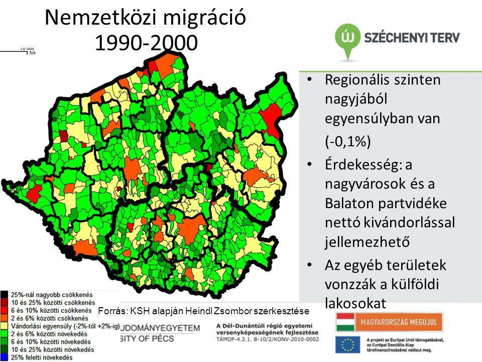 2000-2010 Nemzetközi migráció 1990-2010 1990-2000