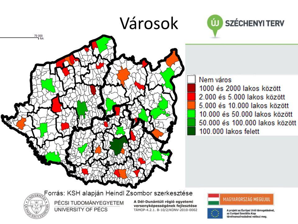 Városok Forrás: KSH alapján Heindl Zsombor szerkesztése