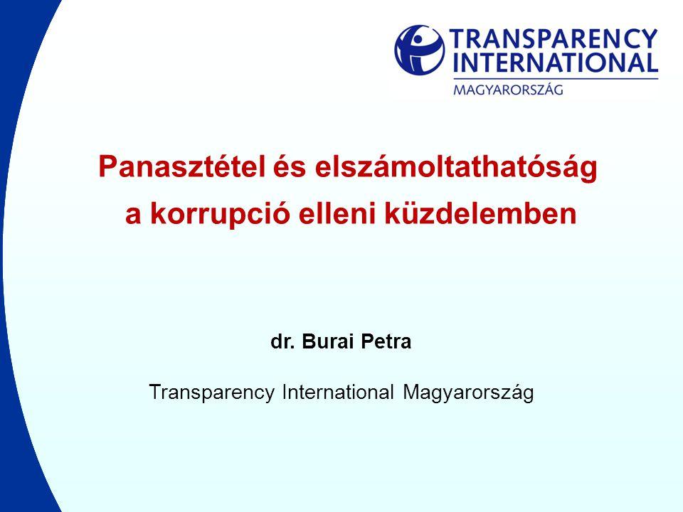 Panasztétel és elszámoltathatóság a korrupció elleni küzdelemben