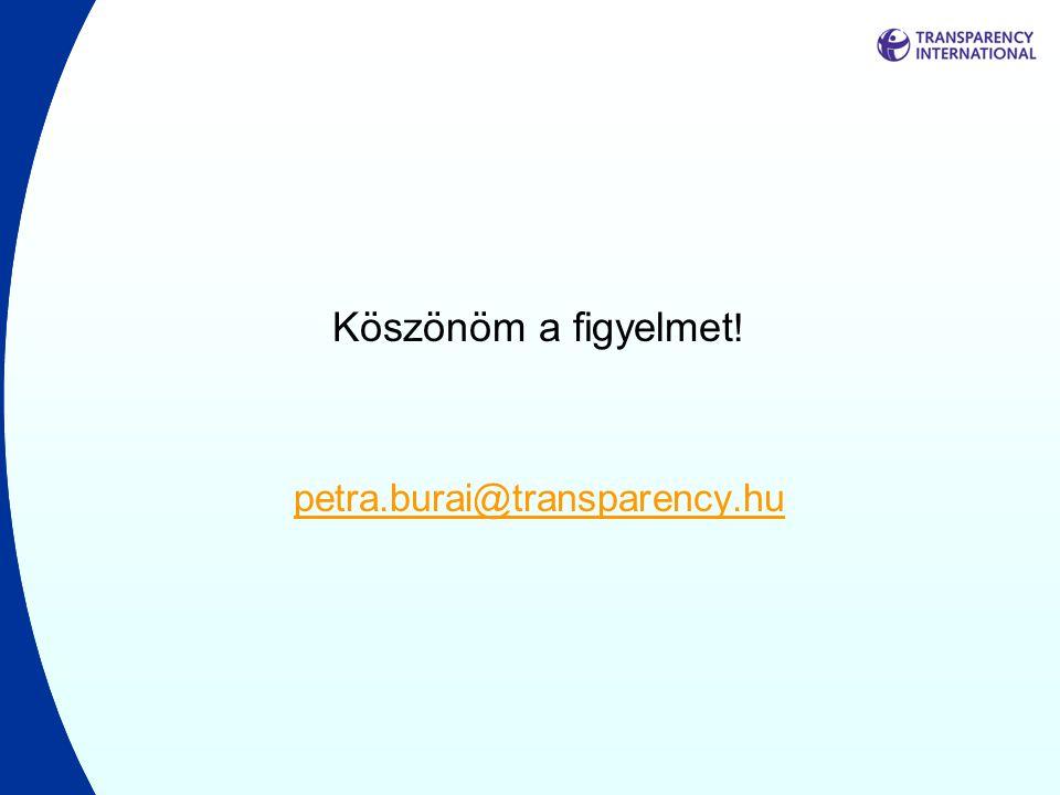 Köszönöm a figyelmet! petra.burai@transparency.hu