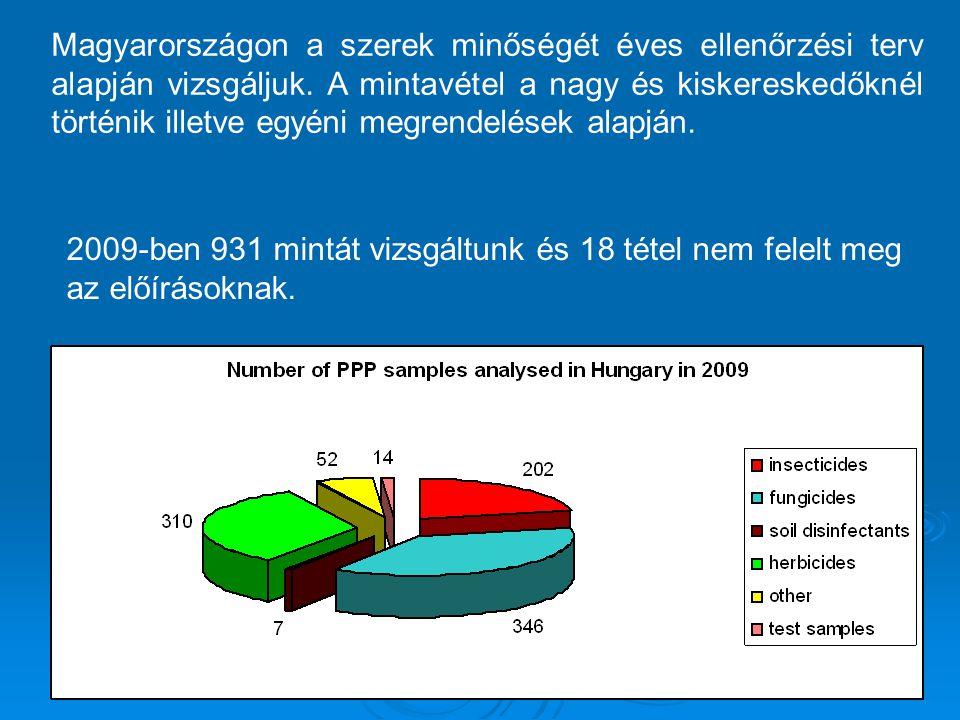Magyarországon a szerek minőségét éves ellenőrzési terv alapján vizsgáljuk. A mintavétel a nagy és kiskereskedőknél történik illetve egyéni megrendelések alapján.