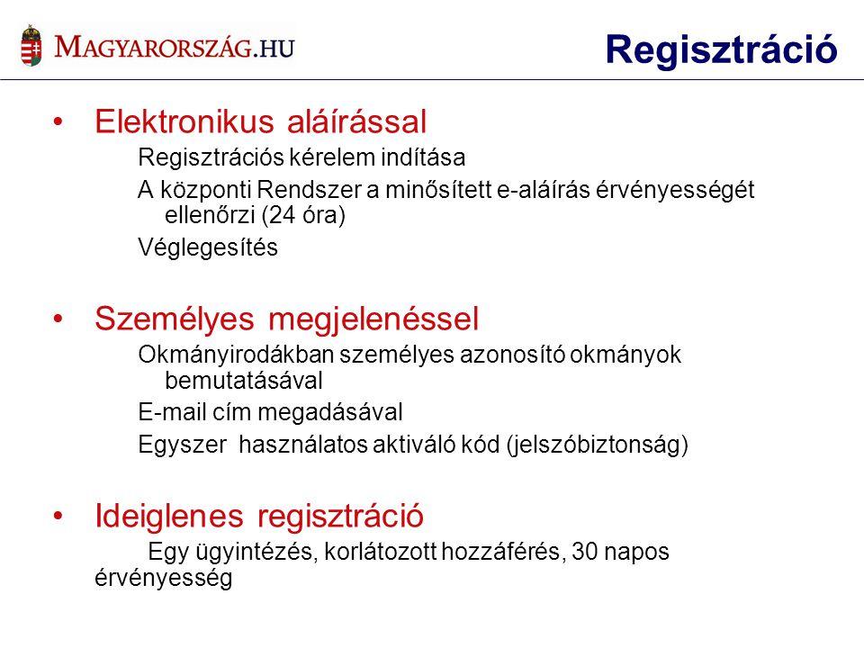 Regisztráció Elektronikus aláírással Személyes megjelenéssel