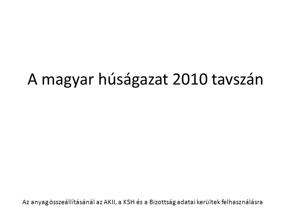A magyar húságazat 2010 tavszán