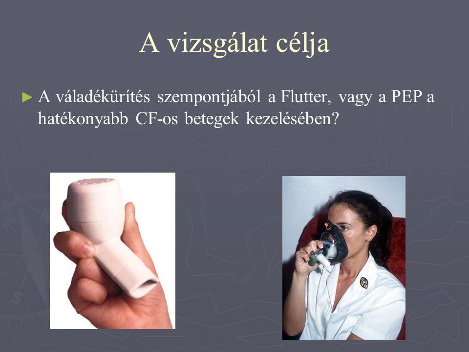 A vizsgálat célja A váladékürítés szempontjából a Flutter, vagy a PEP a hatékonyabb CF-os betegek kezelésében