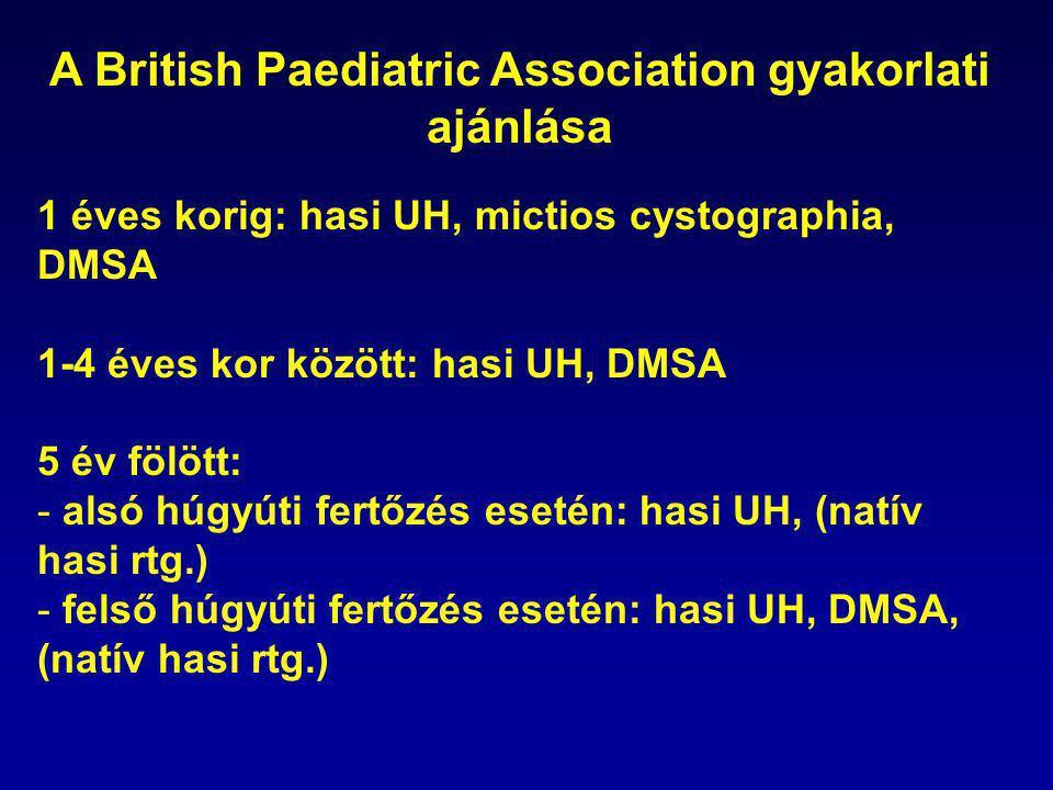 A British Paediatric Association gyakorlati ajánlása