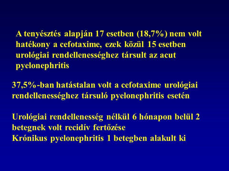 A tenyésztés alapján 17 esetben (18,7%) nem volt hatékony a cefotaxime, ezek közül 15 esetben urológiai rendellenességhez társult az acut pyelonephritis